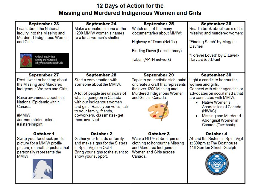 12 Days of Action